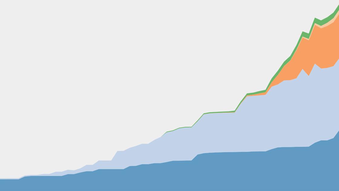 PÚBLICO - Um século de energia em Portugal