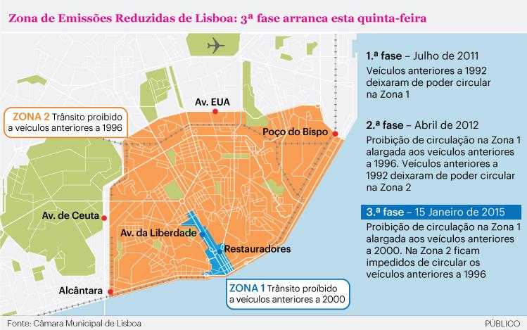 zonas de lisboa interditas a carros antigos mapa Carros anteriores a 2000 banidos da Baixa de Lisboa a partir desta  zonas de lisboa interditas a carros antigos mapa